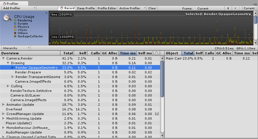 Unity - Manual: CPU Usage Profiler